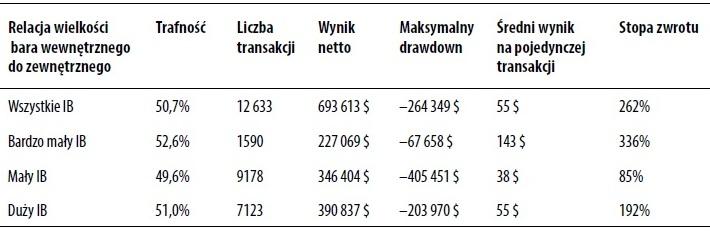 tabela-163